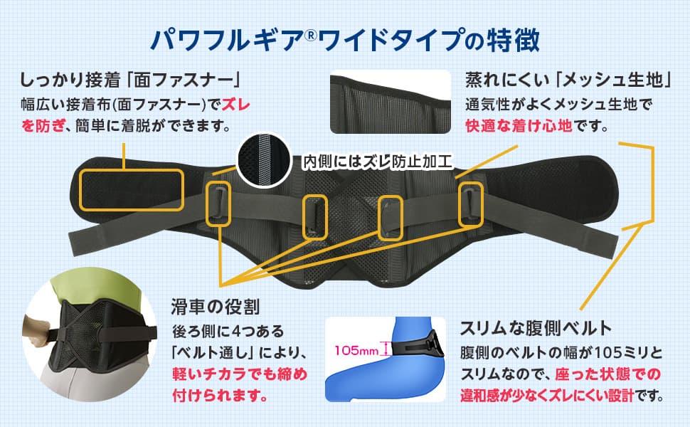 パワフルギア ワイドタイプの特徴 しっかり接着「面ファスナー」 蒸れにくい「メッシュ生地」 滑車の役割 スリムな腹側ベルト